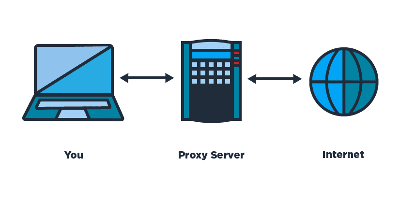 Transparent proxy server