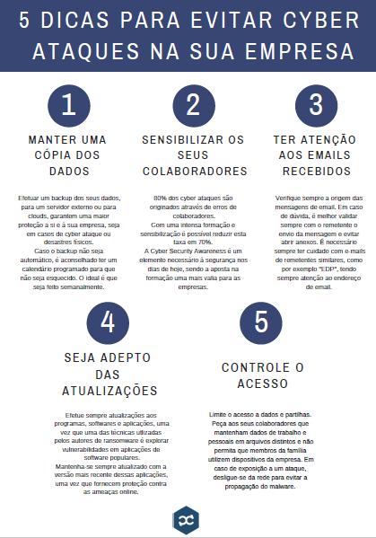 5 dicas de como evitar Cyber ataques